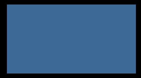 Logo ISI24 L'assistenza per il TUO Software Gestionale